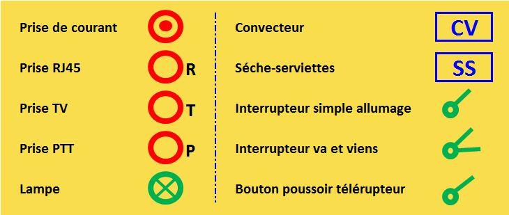 Symboles électrique